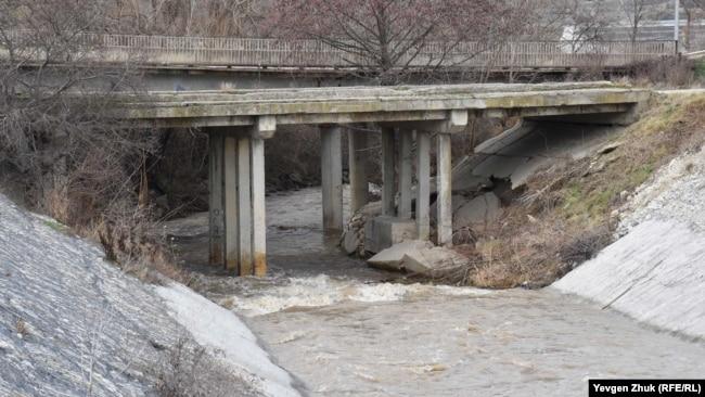Река Бельбек, январь 2021 года