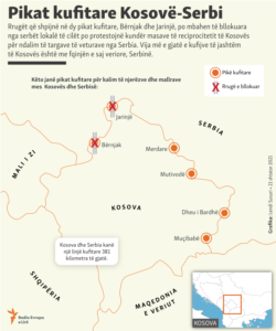 Kosovo: Infographics - The border crossings between Kosovo and Serbia