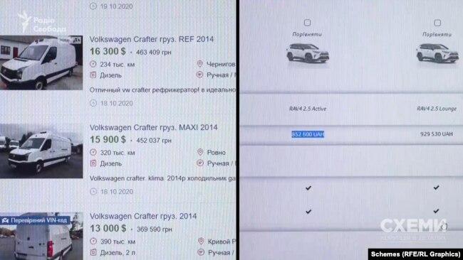 Сумарна вартість Volkswagen на ринку приватних оголошень та новенької Toyota коливається в межах 1,2-1,34 мільйона гривень