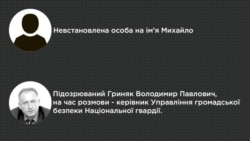 Володимир Гриняк та Михайло