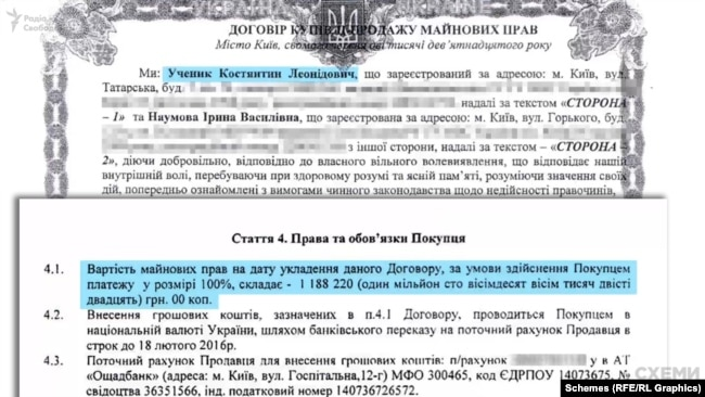 Схоже, Костянтин Ученик теж придбав права на цю квартиру за заниженою вартістю – сума становила трохи більше від 1,188 мільйона гривень