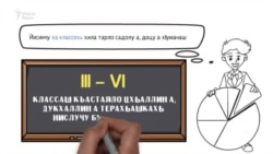 Нохчийн грамматика 3 минотехь (цIердешан классаш)