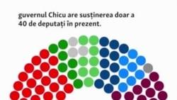 În căutarea unei majorități parlamentare - noiembrie 2020