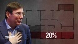 Богатства украинских чиновников и как Молдова выбирала президента. Настоящее Время 31 октября
