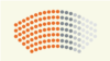Kosovo: Infographics -- The new parliament of Kosovo.