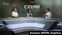 Вадим Мельник приїхав у студію Радіо Свобода, щоб дати коментар