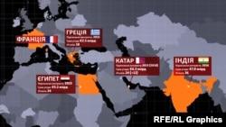 Країни-оператори багатоцільових винищувачів Dassault Rafale