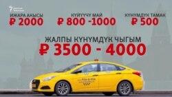 Москва: таксисттердин түмөн түйшүгү