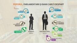 Poporul, parlamentarii și banii care îi despart