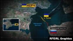 Карта. Конфлікт навколо острова Тузла. 2003 рік