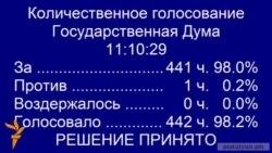 Պետդուման վավերացրեց ԵՏՄ-ին Հայաստանի միանալու պայմանագիրը