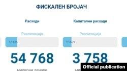 Фискален бројач објавен на Министерство за финансии