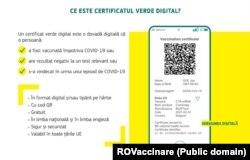 Certificatele digitale UE sunt gratuite.