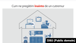Pagina fiipregătit.ro oferă sfaturi pentru pregătirea populației pentru cutremur.