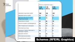 Кількість скарг на податкову міліцію до бізнес-омбудсмена зросла втричі після призначення Вадима Мельника головою ДФС