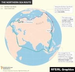 Севереноморската рута