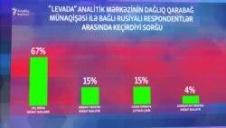 Savchenko-dan həbsdəki azərbaycanlı fəallara dəstək
