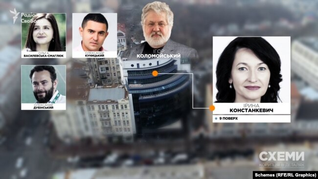 А ще – парламентарка від групи «За майбутнє» Ірина Констанкевич