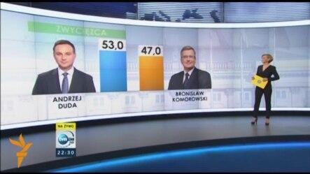 Анджеј Дуда, нов претседател на Полска