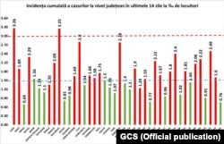 Romania - Covid cases per 1000 inhabitants