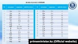 Қазақстан үкіметі 2021 жылғы 28 қаңтарда ұсынған латын графикасына негізделген қазақ әліпбиі.