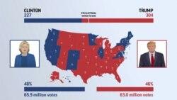 Így működik az amerikai elektori rendszer