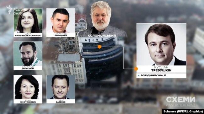 А позафракційний Руслан Требушкін вказав усю будівлю на Володимирській, 12 як одну із своїх приймалень