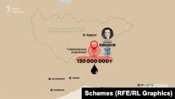 Запасы месторождения компания «НЗНП Трейд» оценивает в более чем 130 миллионов тонн нефти