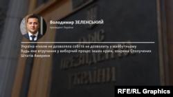 Український президент запевнив, що Україна не втручається у виборчий процес США