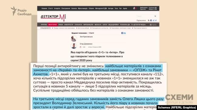 «На третьому місці серед згаданих замовників замість Олега Ляшка цього разу президент Володимир Зеленський», – відзначалося в моніторингу