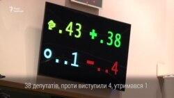 Україна стала кроком ближче до завітного «безвізу»