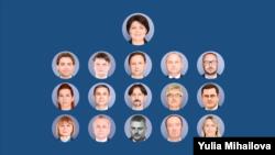 Новое правительство Республики Молдова.