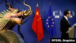 Китай – Европейский союз, коллаж