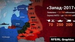 Легенда попередніх навчань «Захід-2017»: війна із вигаданою державою Вейшнорія, яку підтримували вигадані країни, що займають територію Польщі і Литви