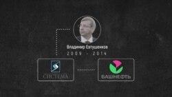 """Сдвиг политических полюсов. Чем обернется противостояние """"Роснефти"""" и АФК """"Система"""" и почему это важно"""