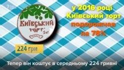 Зрада/Перемога 2016. І чого чекати українцям у 2017?