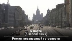С марта по июнь: как власти изолировали Москву