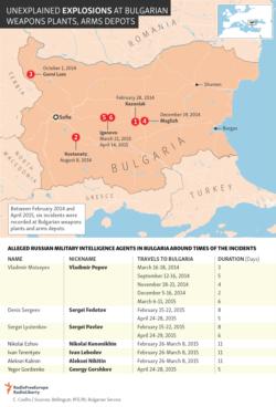 Infographic - Locator - Bulgaria blasts 2