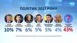 Політик 2017 року