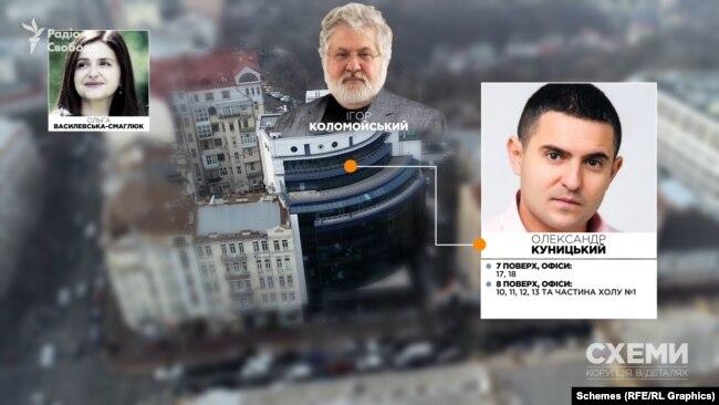 В цій же будівлі приймальні має ще один «слуга народу» Олександр Куницький