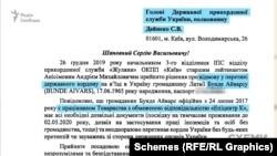 В чиїх інтересах був написаний цей депутатський лист Олександра Гереги?