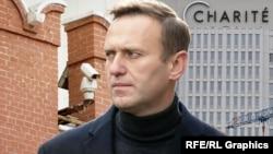 Алексей Навальный, коллаж