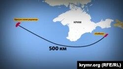 Маршрут проходження морем від Одеського до родовища «Глибока»
