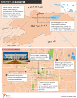 INFOGRAPHICS - Protest in Kyrgyzstan - RUS
