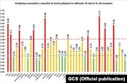 Romania - number of covid cases per 1.000 inhabitants