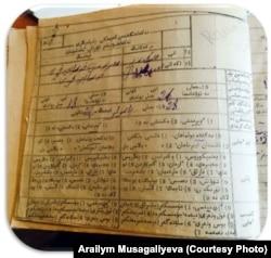 С момента образования Союза в Казахской степи тоже существовали метрические книги. До 1928 года эти книги заполнялись на арабице.