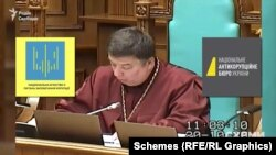 Як сам Тупицький вказуваву заяві про самовідвід, щодо нього здійснювалися заходи щодо перевірки дотримання вимог антикорупційного законодавства
