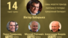 Belarus - Aliaksandr Lukashenka's political opponents sent to prison, infographic
