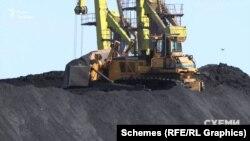 Нікому не відома компанія з Естонії отримала дозвіл на постачання великої кількості вугілля в Україну – в умовах фактичної заборони експорту з РФ
