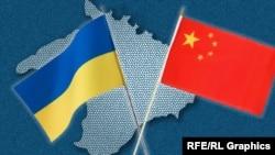 Прапори України і Китаю на тлі карти Криму